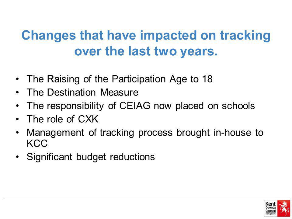 Changes that have impacted on tracking over the last two years. The Raising of the Participation Age to 18 The Destination Measure The responsibility