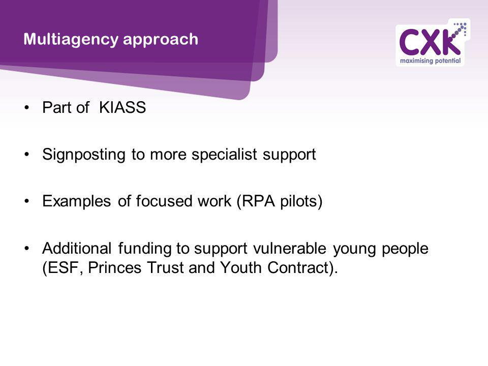 Multiagency approach Part of KIASS Signposting to more specialist support Examples of focused work (RPA pilots) Additional funding to support vulnerab
