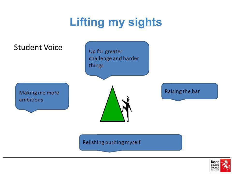 Lifting my sights Student Voice Making me more ambitious Up for greater challenge and harder things Raising the bar Relishing pushing myself