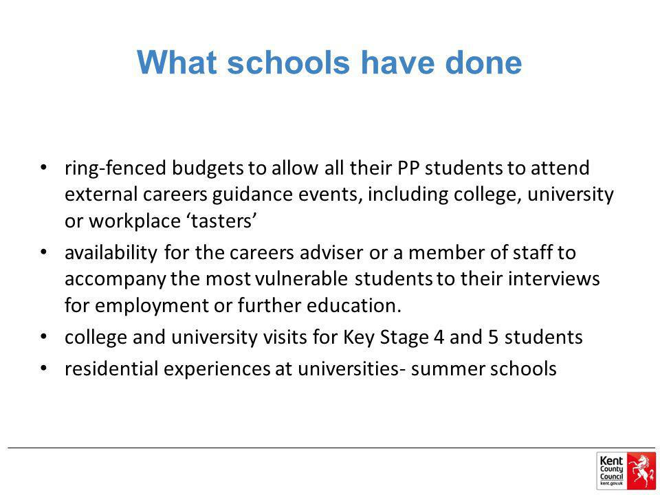 What schools have done ring-fenced budgets to allow all their PP students to attend external careers guidance events, including college, university or