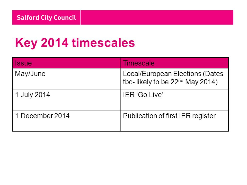 Key 2014 timescales IssueTimescale May/JuneLocal/European Elections (Dates tbc- likely to be 22 nd May 2014) 1 July 2014IER 'Go Live' 1 December 2014Publication of first IER register