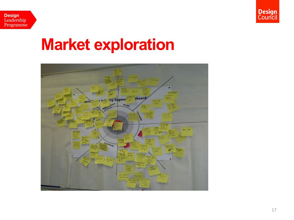 Market exploration 17