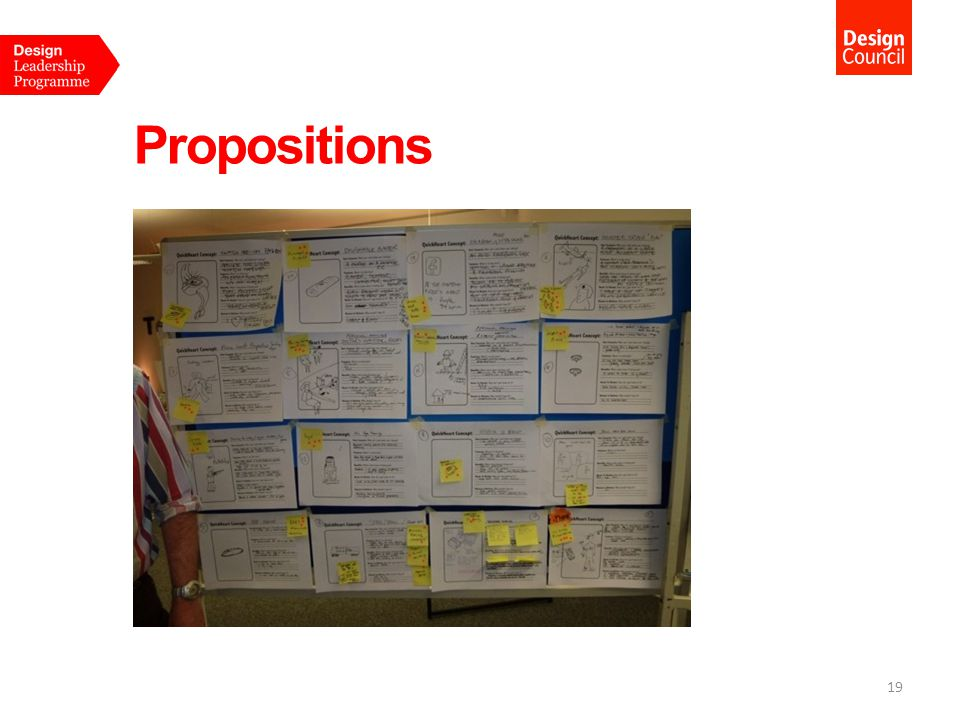 Propositions 19