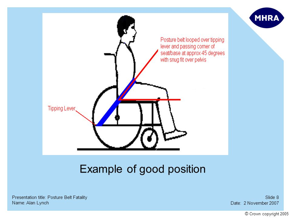 Slide 19 Date: 2 November 2007 Name: Alan Lynch Presentation title: Posture Belt Fatality © Crown copyright 2005 In 2006 another investigation into a fatality of a child revealed similar problems especially where small children are seated in complex body support and posture control systems.