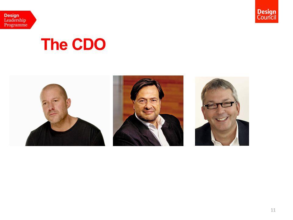 The CDO 11