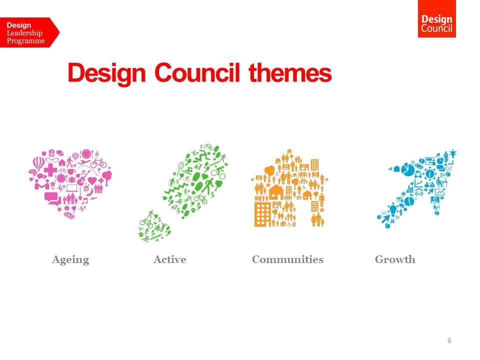 Design Council themes AgeingActiveCommunitiesGrowth 6