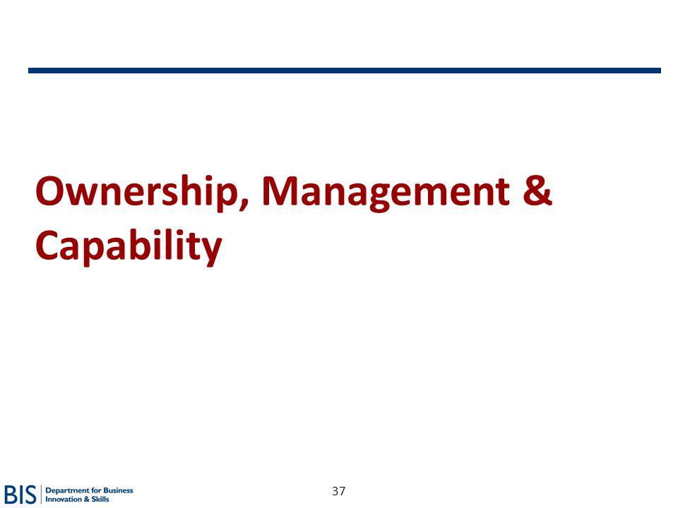 37 Ownership, Management & Capability