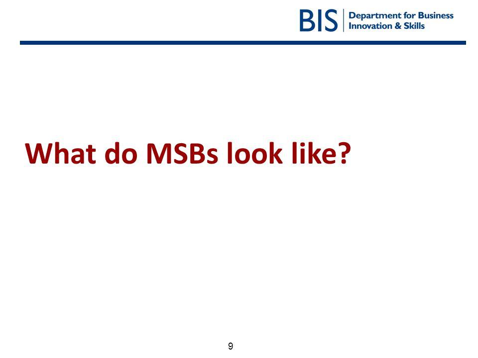 9 What do MSBs look like?