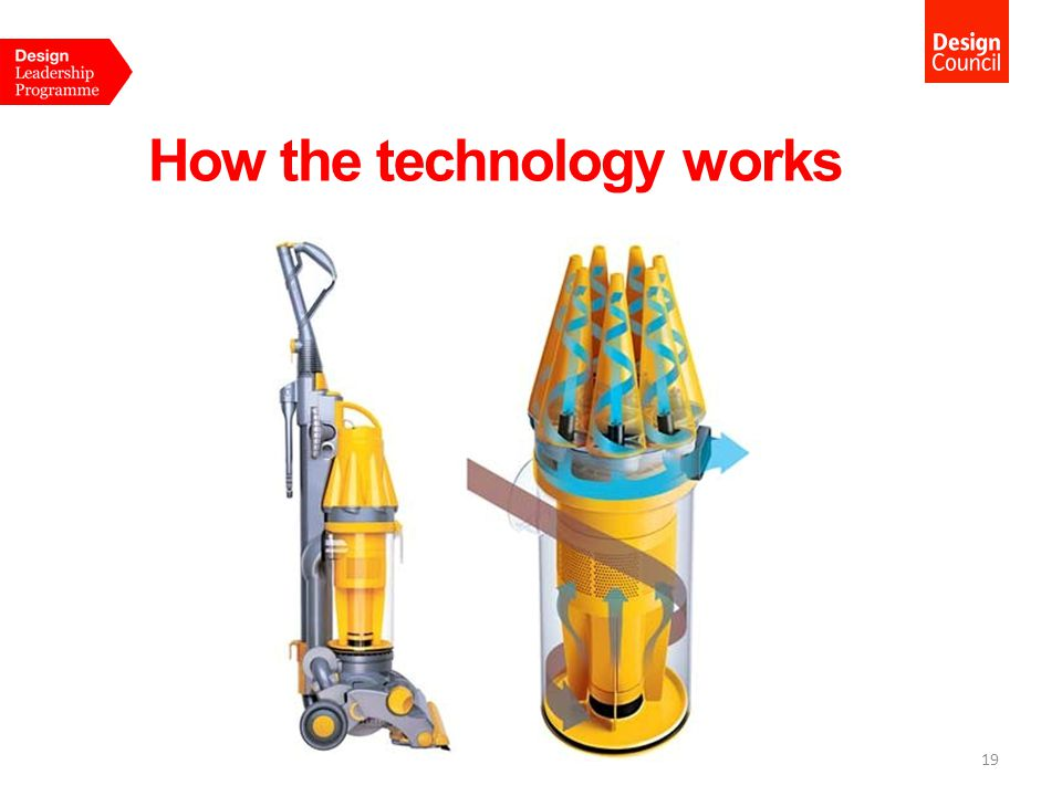 How the technology works 19