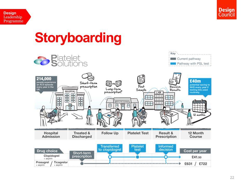 Storyboarding 22