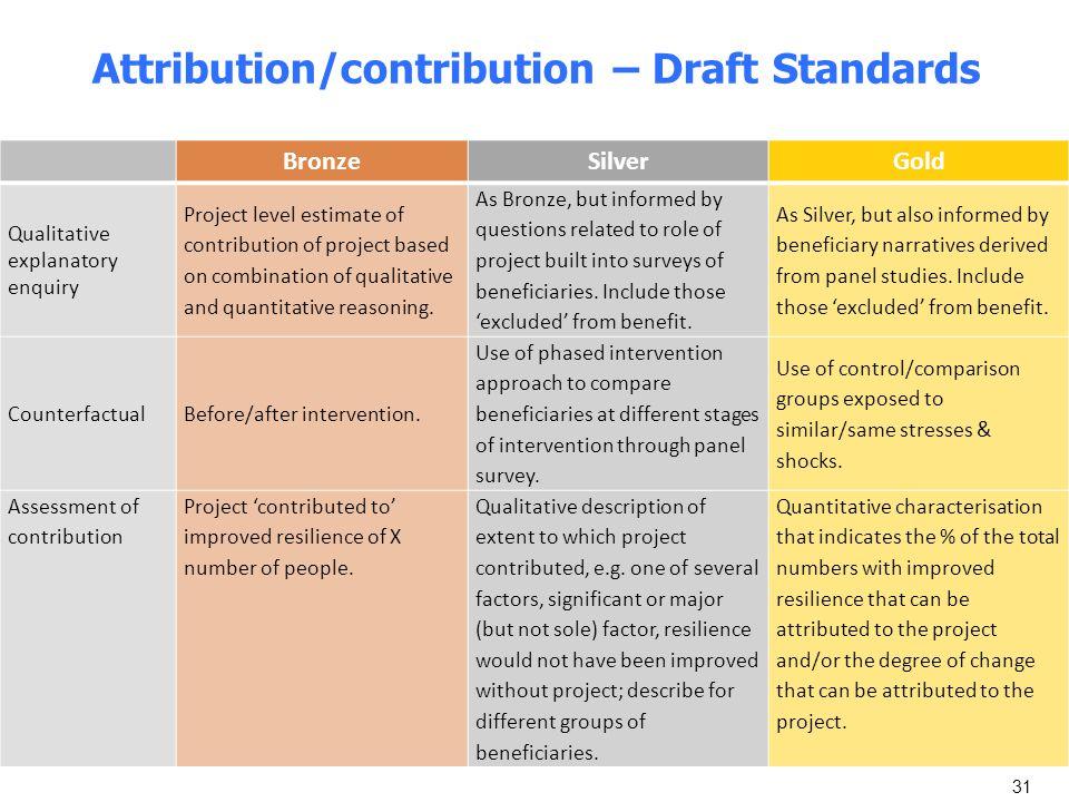 31 Attribution/contribution – Draft Standards BronzeSilverGold Qualitative explanatory enquiry Project level estimate of contribution of project based