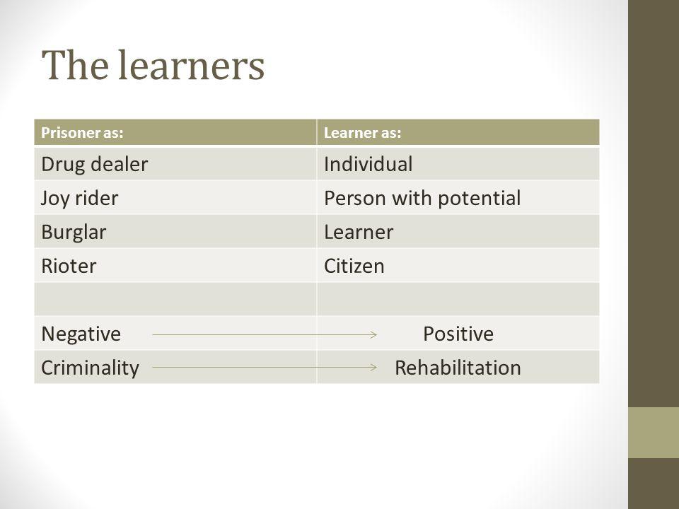 The learners Prisoner as:Learner as: Drug dealerIndividual Joy riderPerson with potential BurglarLearner RioterCitizen NegativePositive CriminalityRehabilitation