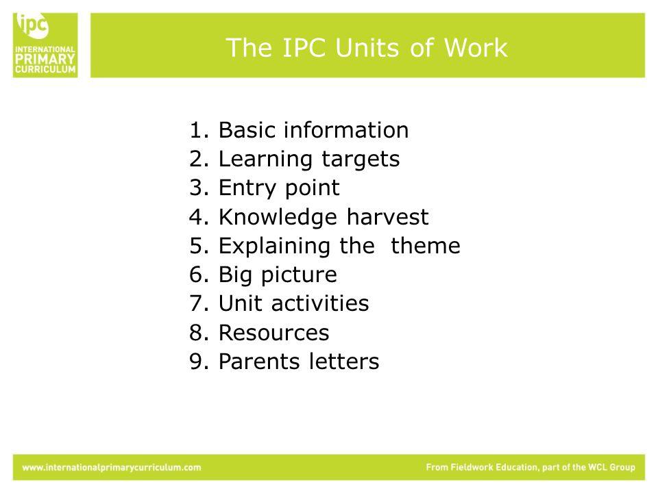 1. Basic information 2. Learning targets 3. Entry point 4.