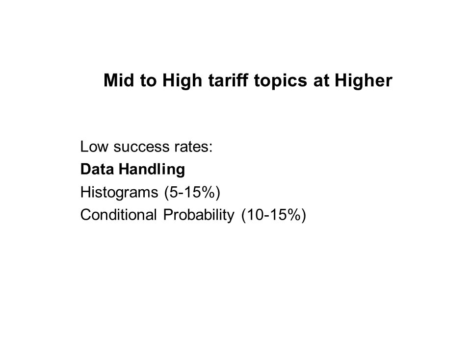 Mid to High tariff topics at Higher Low success rates: Data Handling Histograms (5-15%) Conditional Probability (10-15%)