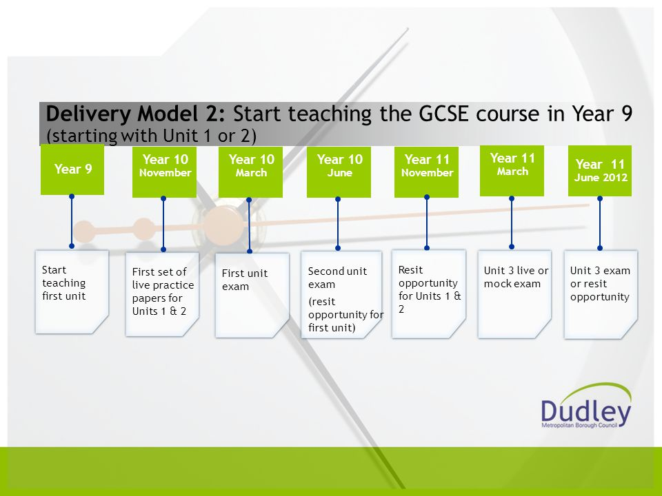 Delivery Model 2: Start teaching the GCSE course in Year 9 (starting with Unit 1 or 2) Year 9 Year 11 November Year 10 November Year 10 March Year 10 June Year 11 March Year 11 June 2012 Unit 3 exam or resit opportunity Unit 3 live or mock exam Resit opportunity for Units 1 & 2 Second unit exam (resit opportunity for first unit) First set of live practice papers for Units 1 & 2 Start teaching first unit First unit exam