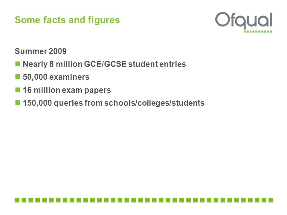 Some facts and figures Summer 2009 Nearly 8 million GCE/GCSE student entries 50,000 examiners 16 million exam papers 150,000 queries from schools/colleges/students