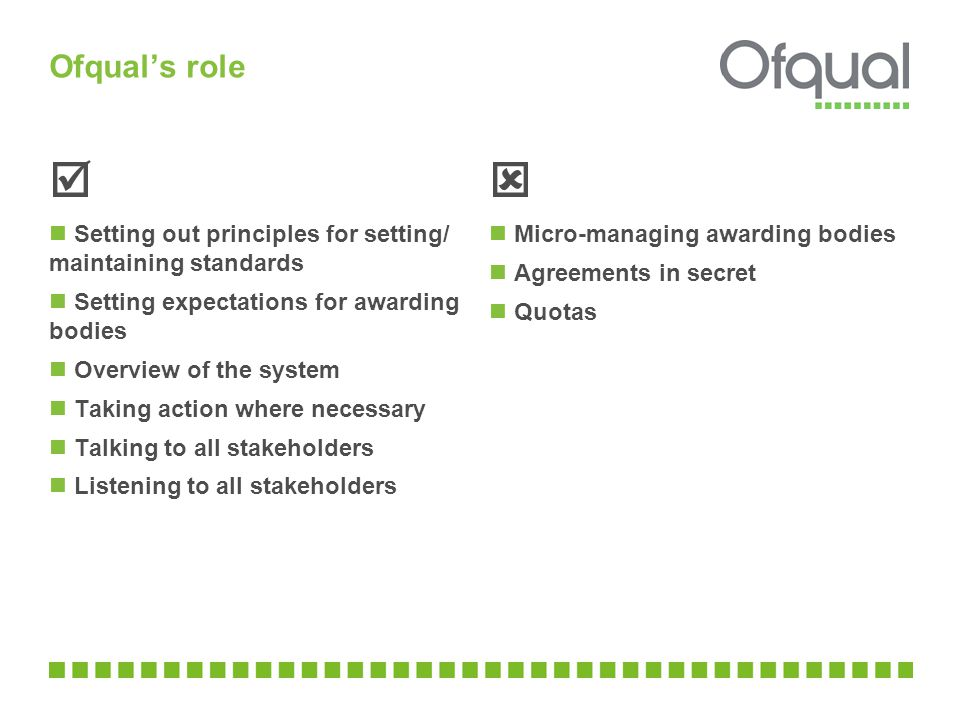 Ofqual's role  Setting out principles for setting/ maintaining standards Setting expectations for awarding bodies Overview of the system Taking action where necessary Talking to all stakeholders Listening to all stakeholders  Micro-managing awarding bodies Agreements in secret Quotas
