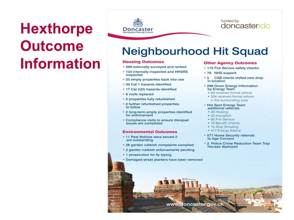 Hexthorpe Outcome Information