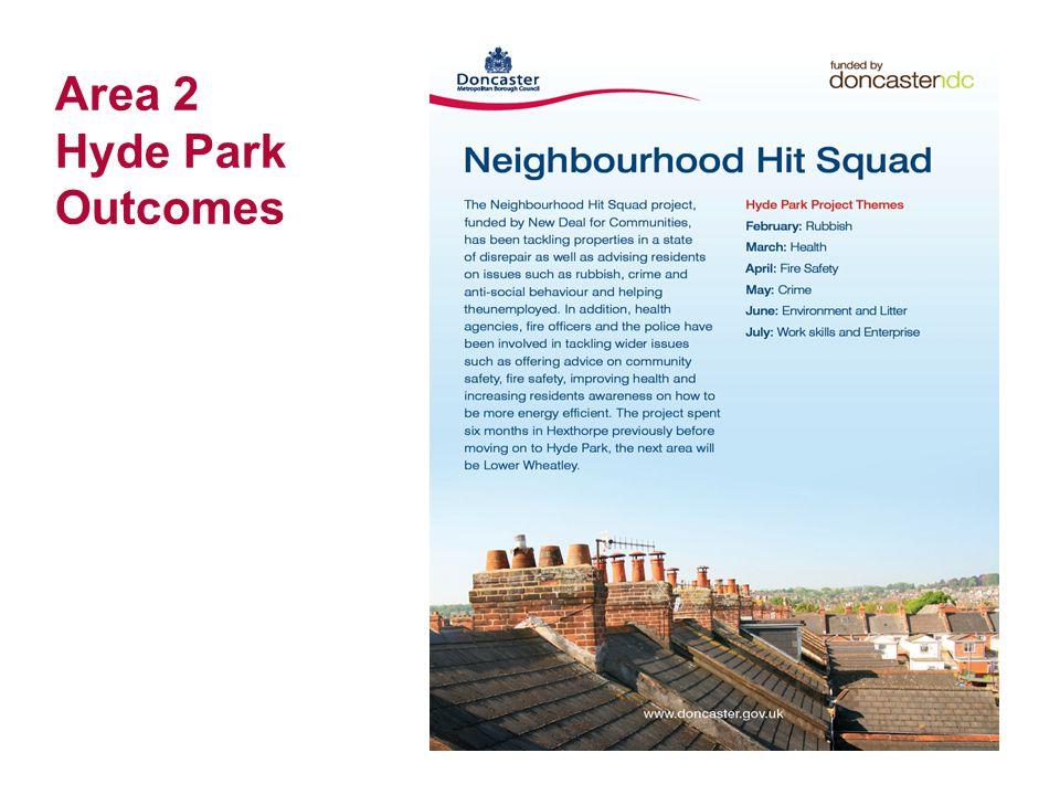 Area 2 Hyde Park Outcomes