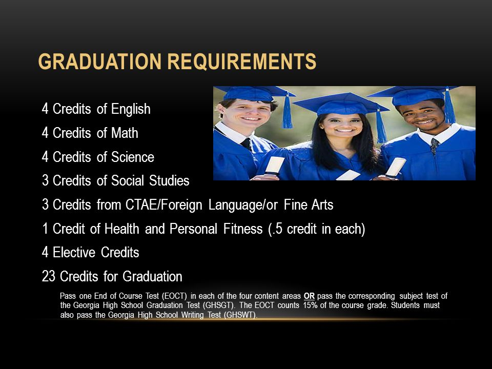 GRADUATION REQUIREMENTS 4 Credits of English 4 Credits of Math 4 Credits of Science 3 Credits of Social Studies 3 Credits from CTAE/Foreign Language/or Fine Arts 1 Credit of Health and Personal Fitness (.5 credit in each) 4 Elective Credits 23 Credits for Graduation Pass one End of Course Test (EOCT) in each of the four content areas OR pass the corresponding subject test of the Georgia High School Graduation Test (GHSGT).