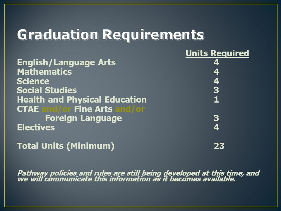 Units Required English/Language Arts 4 Mathematics4 Science4 Social Studies3 Health and Physical Education1 CTAE and/or Fine Arts and/or Foreign Language3 Electives4 Total Units (Minimum)23 Pathway policies and rules are still being developed at this time, and we will communicate this information as it becomes available.
