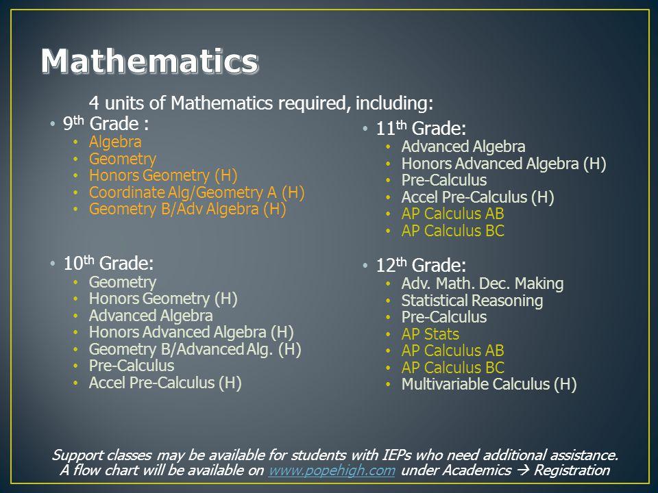9 th Grade : Algebra Geometry Honors Geometry (H) Coordinate Alg/Geometry A (H) Geometry B/Adv Algebra (H) 10 th Grade: Geometry Honors Geometry (H) Advanced Algebra Honors Advanced Algebra (H) Geometry B/Advanced Alg.
