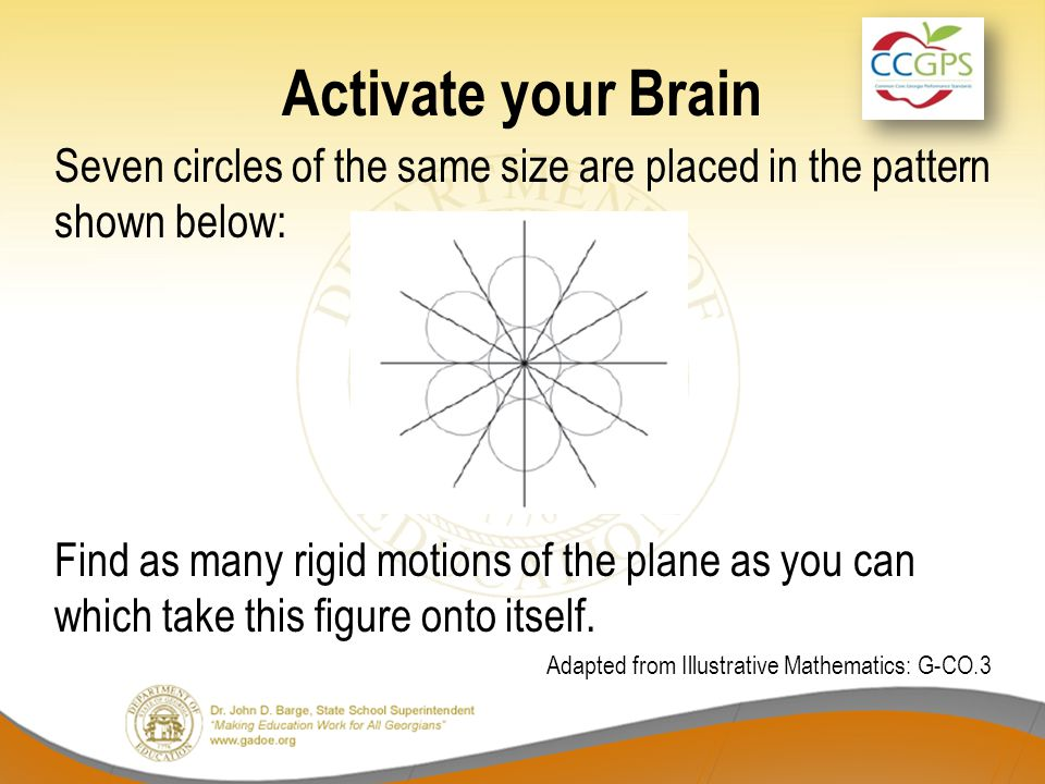 Activate your Brain Seven circles of the same size are placed in the pattern shown below: Find as many rigid motions of the plane as you can which tak