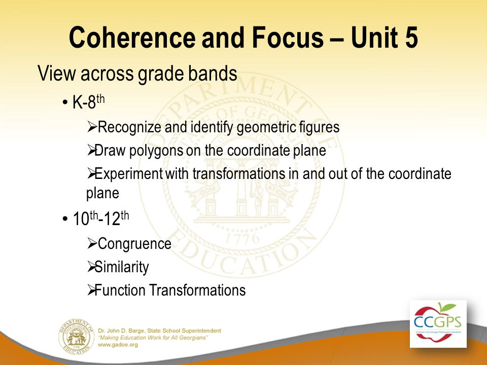 Coherence and Focus – Unit 5 View across grade bands K-8 th  Recognize and identify geometric figures  Draw polygons on the coordinate plane  Exper