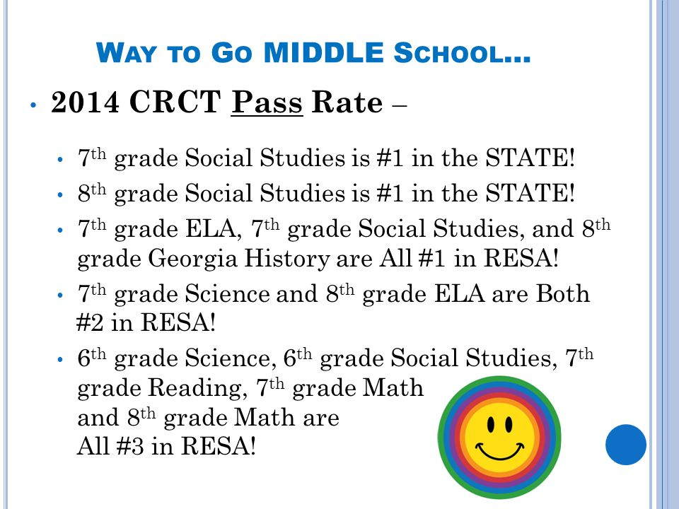 W AY TO G O MIDDLE S CHOOL … 2014 CRCT Pass Rate – 7 th grade Social Studies is #1 in the STATE! 8 th grade Social Studies is #1 in the STATE! 7 th gr