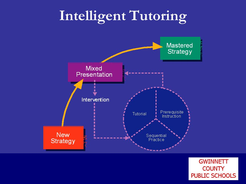 Intelligent Tutoring