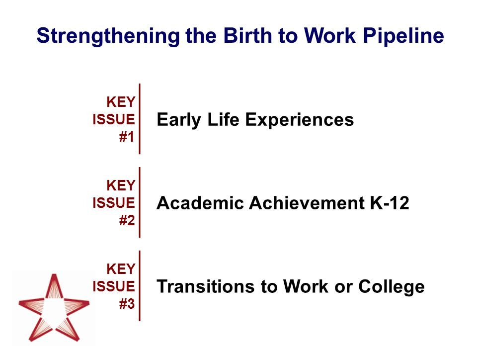 KEY ISSUE #1 Early Life Experiences KEY ISSUE #2 Academic Achievement K-12 KEY ISSUE #3 Transitions to Work or College