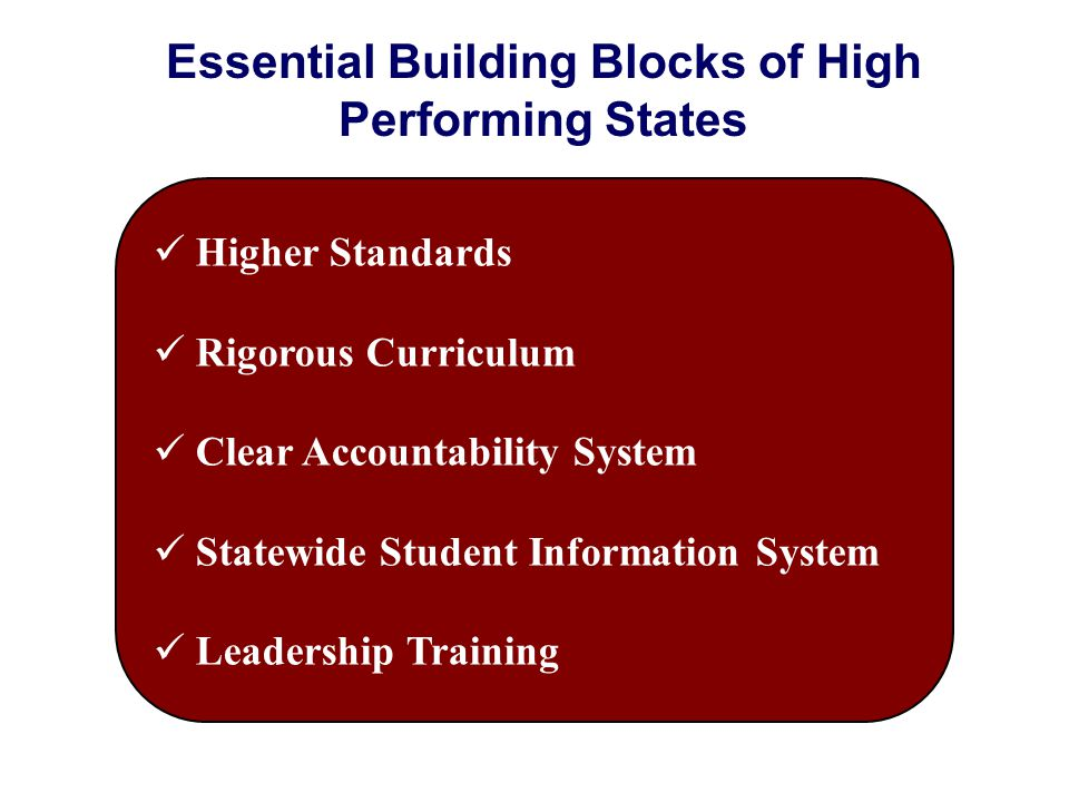 Essential Building Blocks of High Performing States Higher Standards Rigorous Curriculum Clear Accountability System Statewide Student Information System Leadership Training