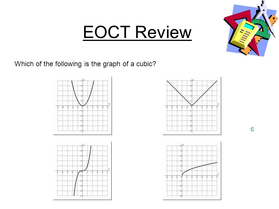 EOCT Review Which of the following is the graph of a cubic? c