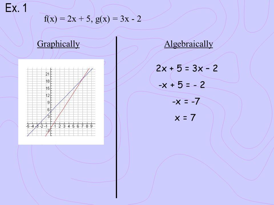 f(x) = 2x + 5, g(x) = 3x - 2 Ex.