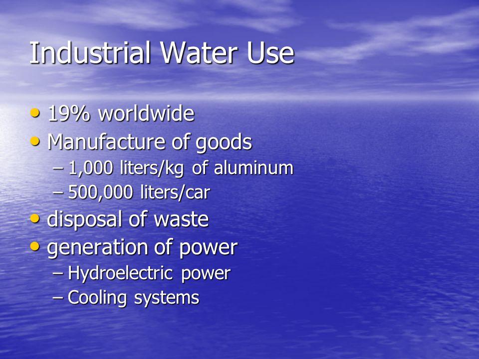 Industrial Water Use 19% worldwide 19% worldwide Manufacture of goods Manufacture of goods –1,000 liters/kg of aluminum –500,000 liters/car disposal o
