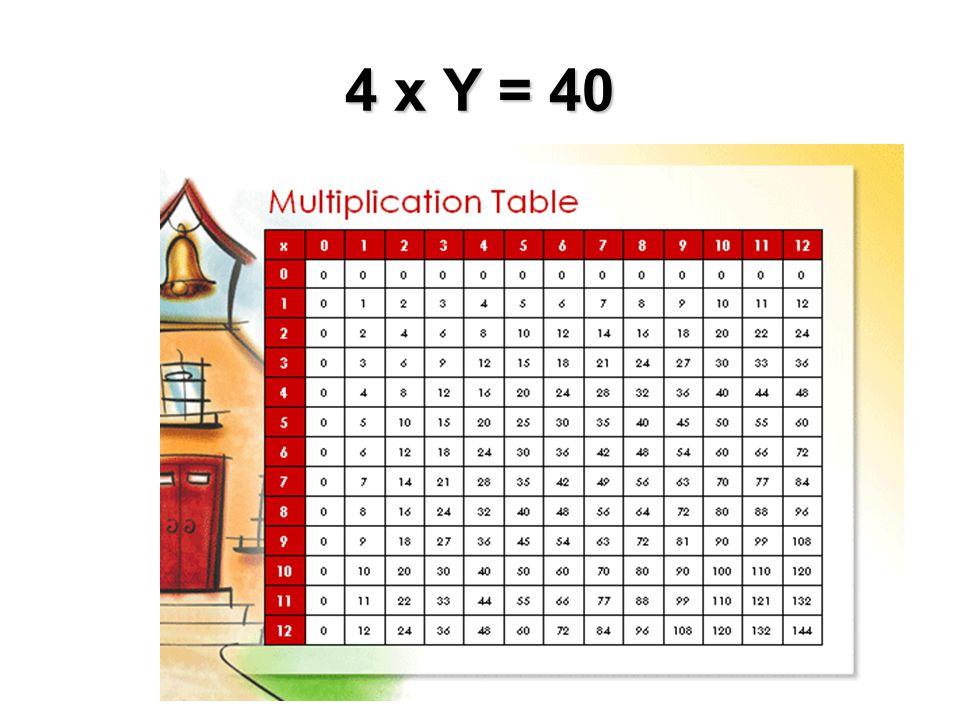 4 x Y = 40