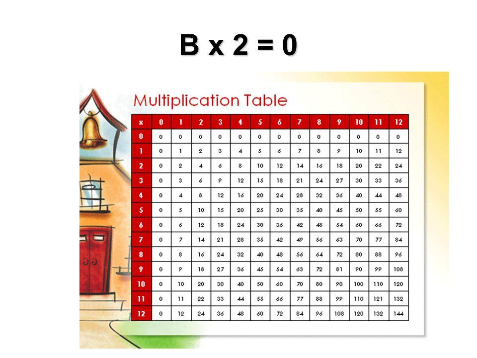 B x 2 = 0