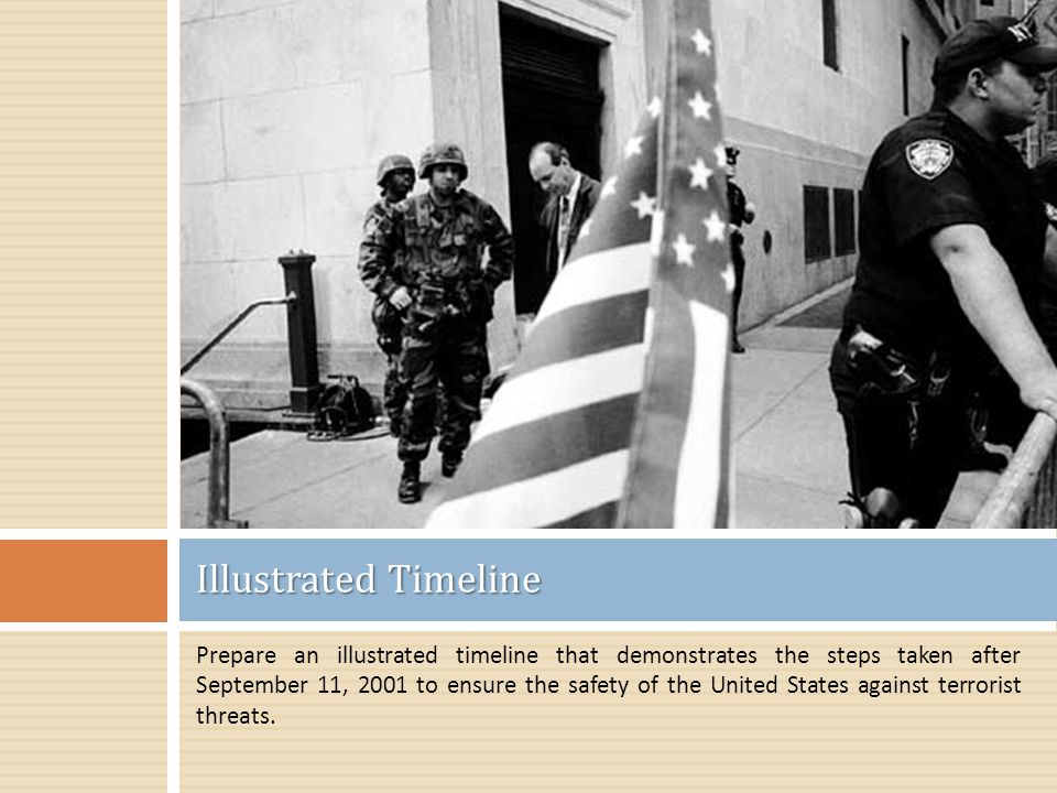 Prepare an illustrated timeline that demonstrates the steps taken after September 11, 2001 to ensure the safety of the United States against terrorist threats.
