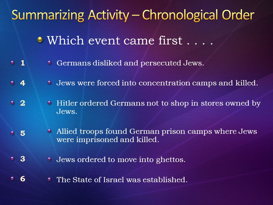 Which event came first.... Germans disliked and persecuted Jews. Jews were forced into concentration camps and killed. Hitler ordered Germans not to s