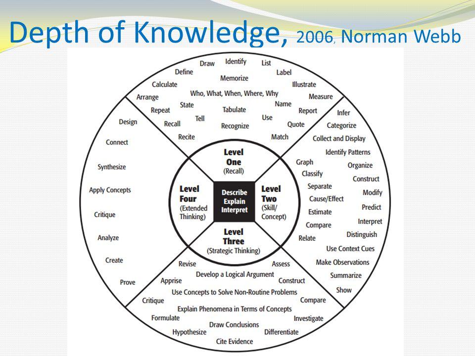 Depth of Knowledge, 2006, Norman Webb