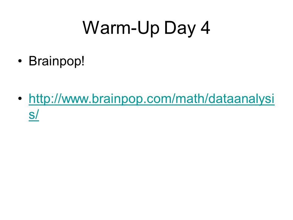 Warm-Up Day 4 Brainpop.