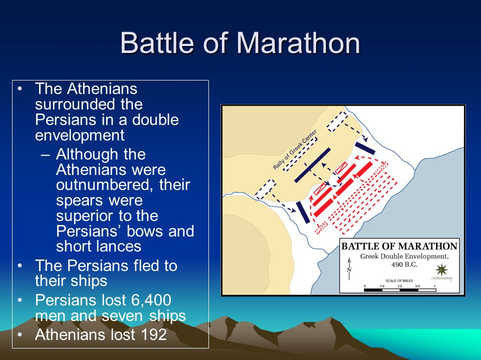 Battle of Marathon The Athenians surrounded the Persians in a double envelopment –Although the Athenians were outnumbered, their spears were superior to the Persians' bows and short lances The Persians fled to their ships Persians lost 6,400 men and seven ships Athenians lost 192