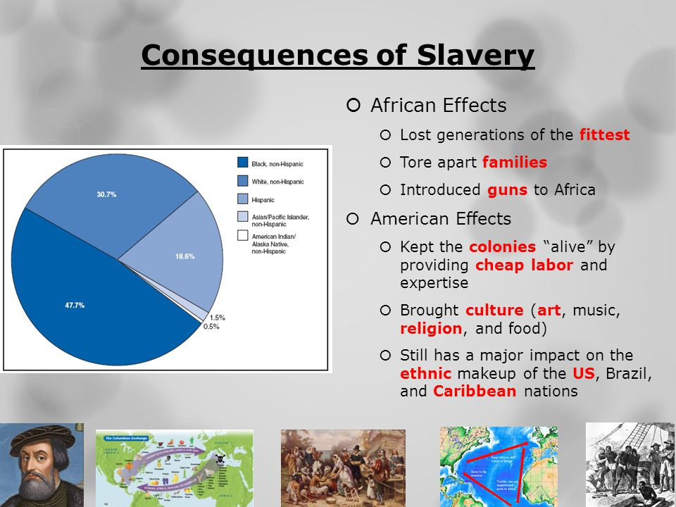 Consequences of Slavery  African Effects  Lost generations of the fittest  Tore apart families  Introduced guns to Africa  American Effects  Kep