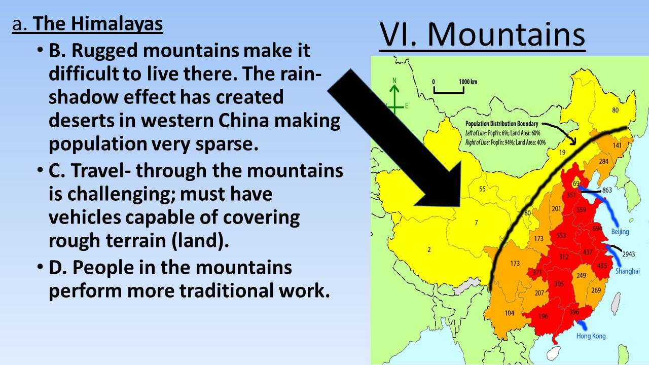 VI. Mountains a. The Himalayas B. Rugged mountains make it difficult to live there. The rain- shadow effect has created deserts in western China makin