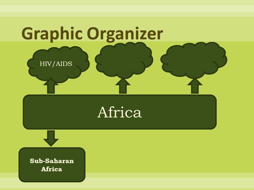 HIV/AIDS Africa Sub-Saharan Africa