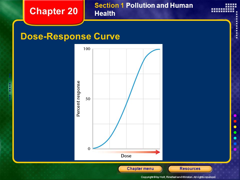 Copyright © by Holt, Rinehart and Winston. All rights reserved. ResourcesChapter menu Dose-Response Curve Section 1 Pollution and Human Health Chapter