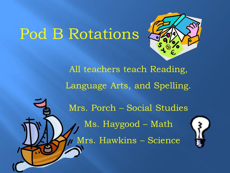 Pod B Rotations All teachers teach Reading, Language Arts, and Spelling.