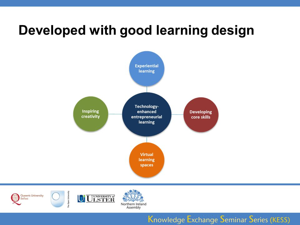 Developed with good learning design