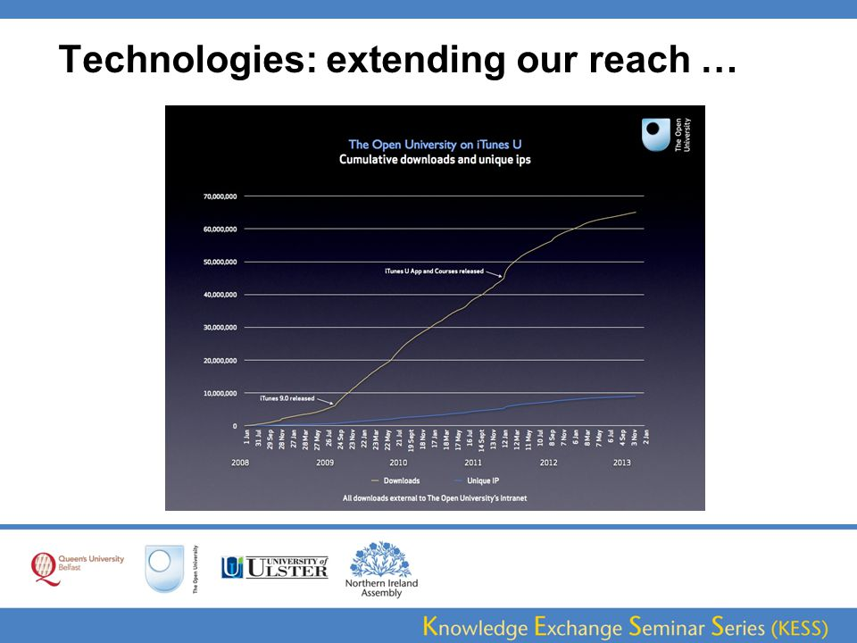 Technologies: extending our reach …