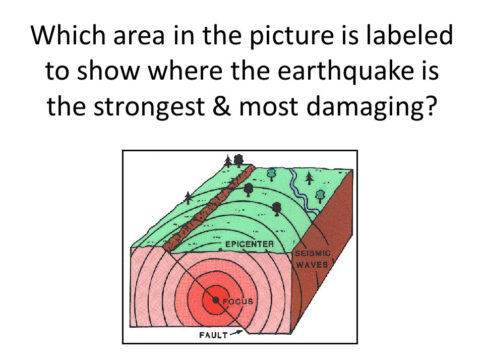Which area in the picture is labeled to show where the earthquake is the strongest & most damaging?